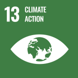 SDG 13 Climate Action UN Sustainability Sustainable Development